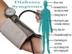 diabetes-rasyid-cirebon